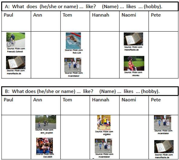 Beispiel für eine Information Gap Activity