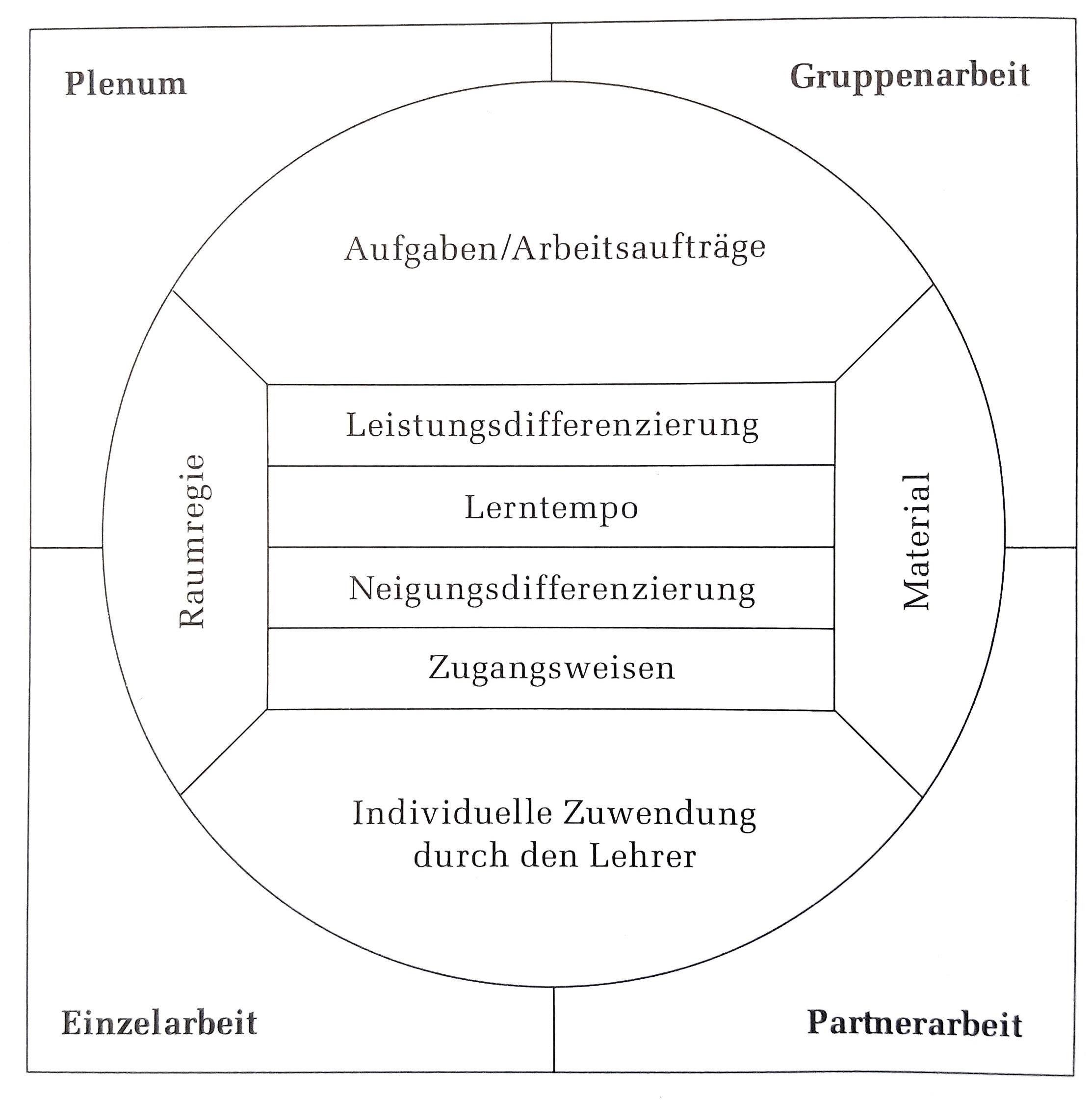 lehrplan deutsch grundschule nrw
