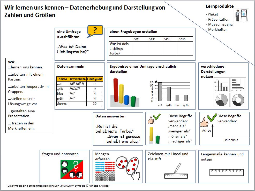 Schulentwicklung NRW - Inklusiver Fachunterricht - zum Fach ...