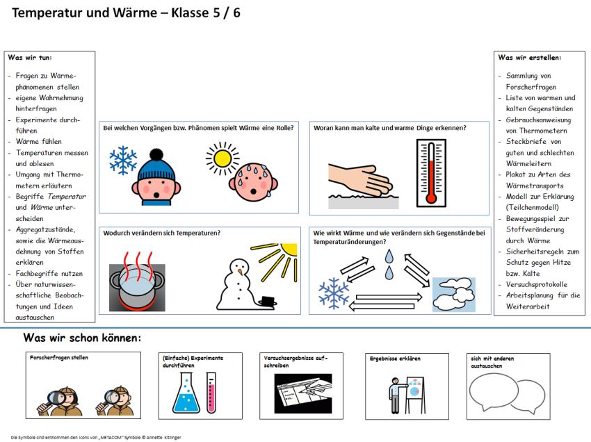 Schulentwicklung NRW - Inklusiver Fachunterricht - zu den ...