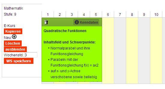 """Bild: Unterrichtsvorhaben """"Quadratische Funktionen"""" am Ursprungsort"""