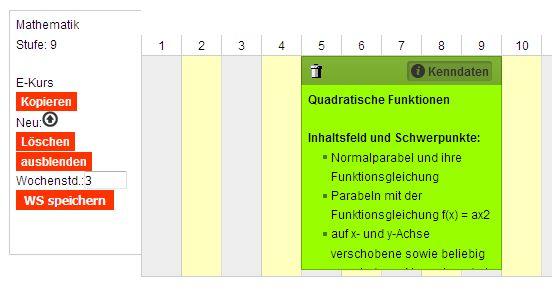 """Bild: Unterrichtsvorhaben """"Quadratische Funktionen am Zielort"""