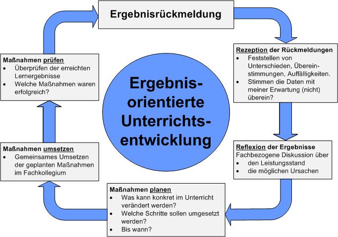 AusmalbilderPortraits  PersonenBeschreibungen  Deutsch