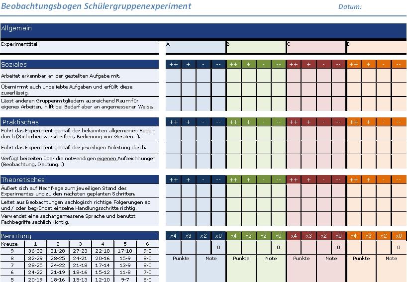 schulentwicklung nrw lehrplannavigator s i realschule